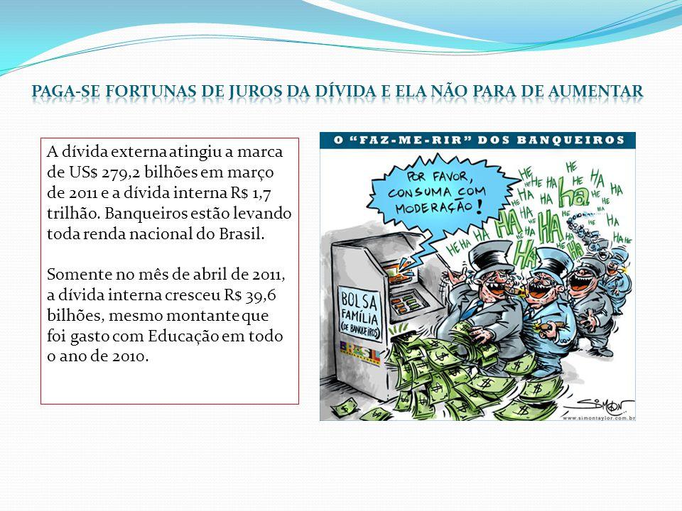 A dívida externa atingiu a marca de US$ 279,2 bilhões em março de 2011 e a dívida interna R$ 1,7 trilhão.