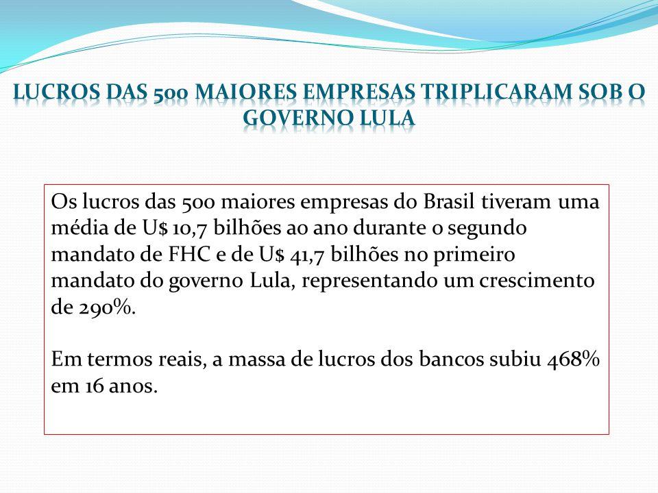 Os lucros das 500 maiores empresas do Brasil tiveram uma média de U$ 10,7 bilhões ao ano durante o segundo mandato de FHC e de U$ 41,7 bilhões no primeiro mandato do governo Lula, representando um crescimento de 290%.