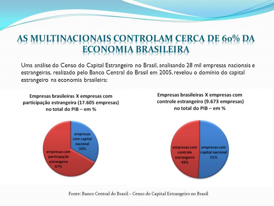 Uma análise do Censo do Capital Estrangeiro no Brasil, analisando 28 mil empresas nacionais e estrangeiras, realizado pelo Banco Central do Brasil em 2005, revelou o domínio do capital estrangeiro na economia brasileira: Fonte: Banco Central do Brasil – Censo do Capital Estrangeiro no Brasil
