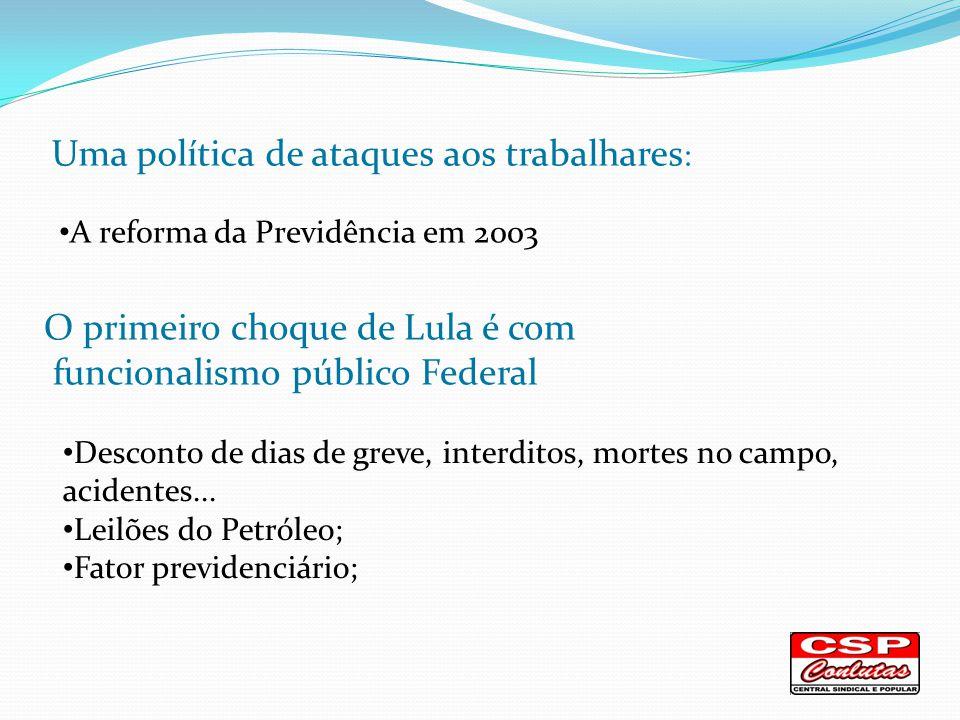 Uma política de ataques aos trabalhares : A reforma da Previdência em 2003 O primeiro choque de Lula é com funcionalismo público Federal Desconto de dias de greve, interditos, mortes no campo, acidentes...