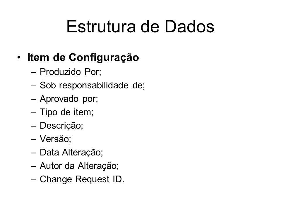 Estrutura de Dados Item de Configuração –Produzido Por; –Sob responsabilidade de; –Aprovado por; –Tipo de item; –Descrição; –Versão; –Data Alteração; –Autor da Alteração; –Change Request ID.