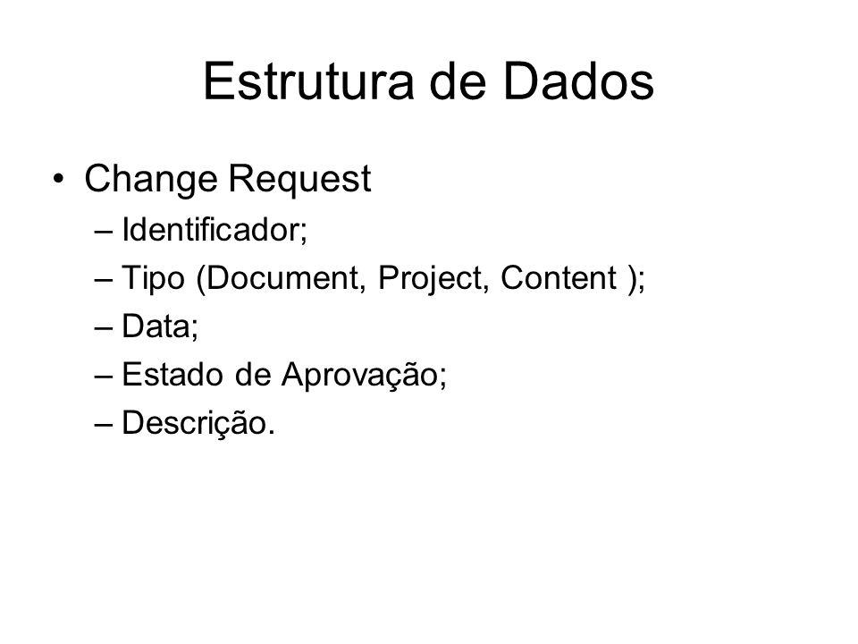 Estrutura de Dados Change Request –Identificador; –Tipo (Document, Project, Content ); –Data; –Estado de Aprovação; –Descrição.