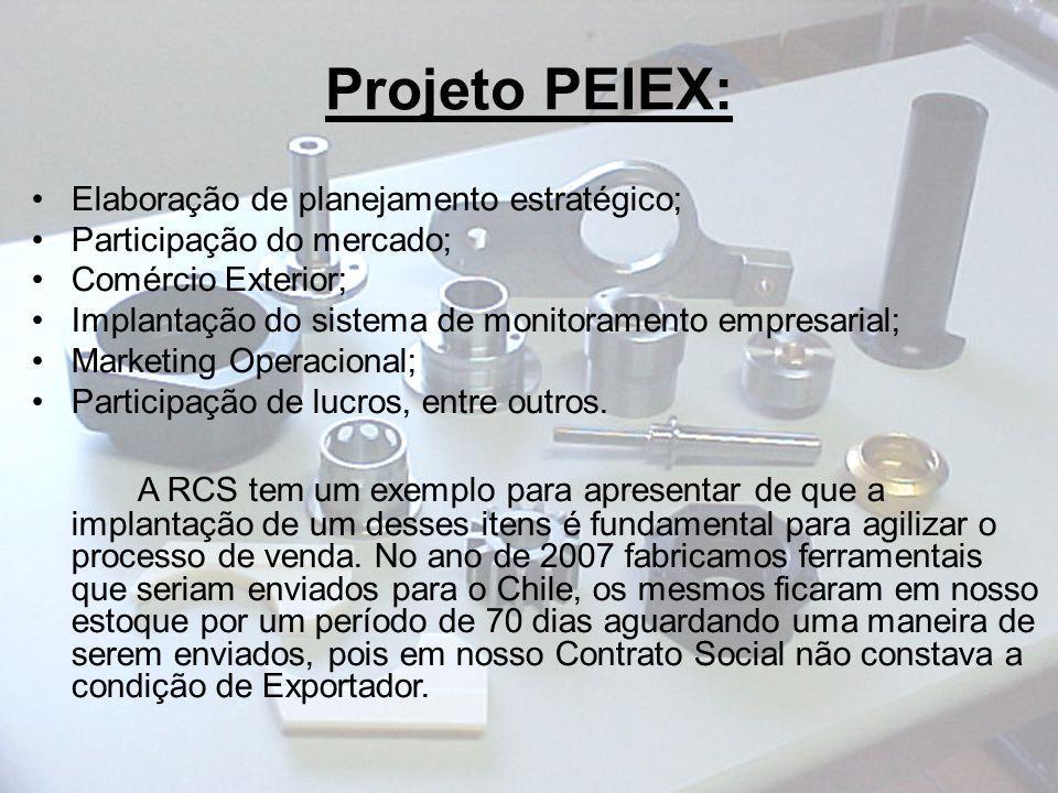 Projeto PEIEX: Elaboração de planejamento estratégico; Participação do mercado; Comércio Exterior; Implantação do sistema de monitoramento empresarial; Marketing Operacional; Participação de lucros, entre outros.