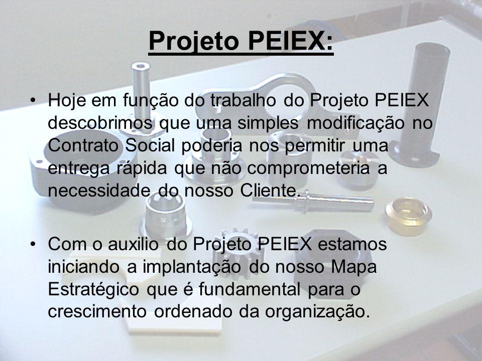 Hoje em função do trabalho do Projeto PEIEX descobrimos que uma simples modificação no Contrato Social poderia nos permitir uma entrega rápida que não comprometeria a necessidade do nosso Cliente.