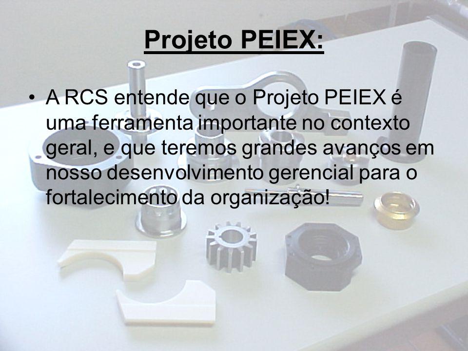 A RCS entende que o Projeto PEIEX é uma ferramenta importante no contexto geral, e que teremos grandes avanços em nosso desenvolvimento gerencial para o fortalecimento da organização.