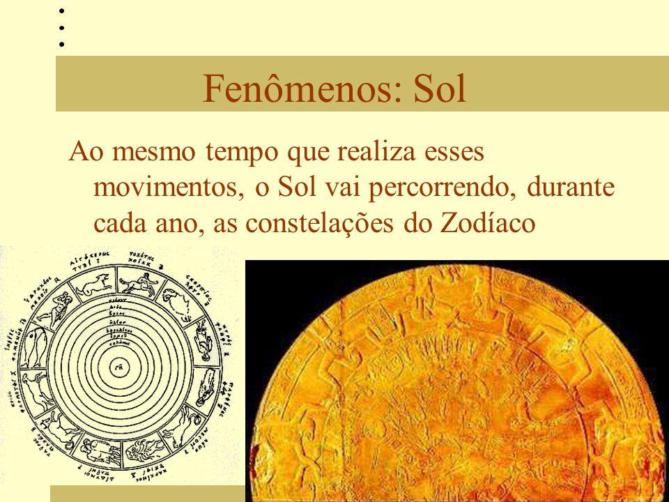 Fenômenos: Sol Ao mesmo tempo que realiza esses movimentos, o Sol vai percorrendo, durante cada ano, as constelações do Zodíaco