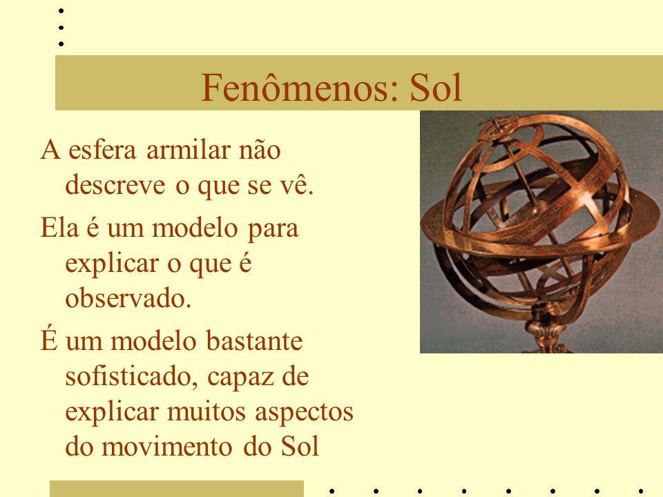 Fenômenos: Sol A esfera armilar não descreve o que se vê. Ela é um modelo para explicar o que é observado. É um modelo bastante sofisticado, capaz de
