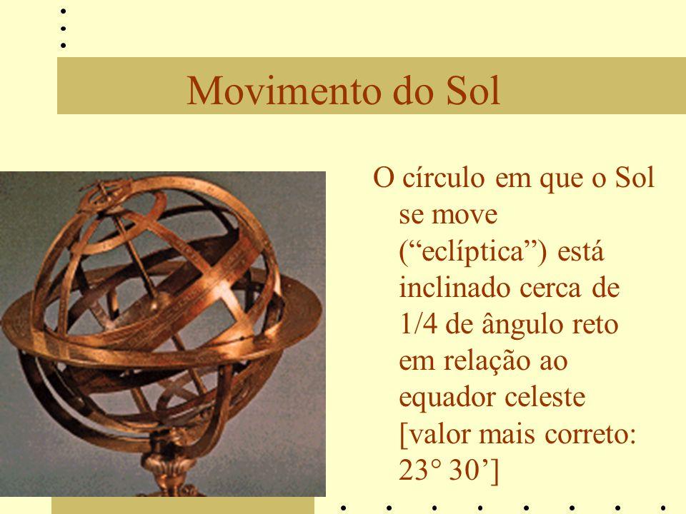 Movimento do Sol O círculo em que o Sol se move (eclíptica) está inclinado cerca de 1/4 de ângulo reto em relação ao equador celeste [valor mais corre
