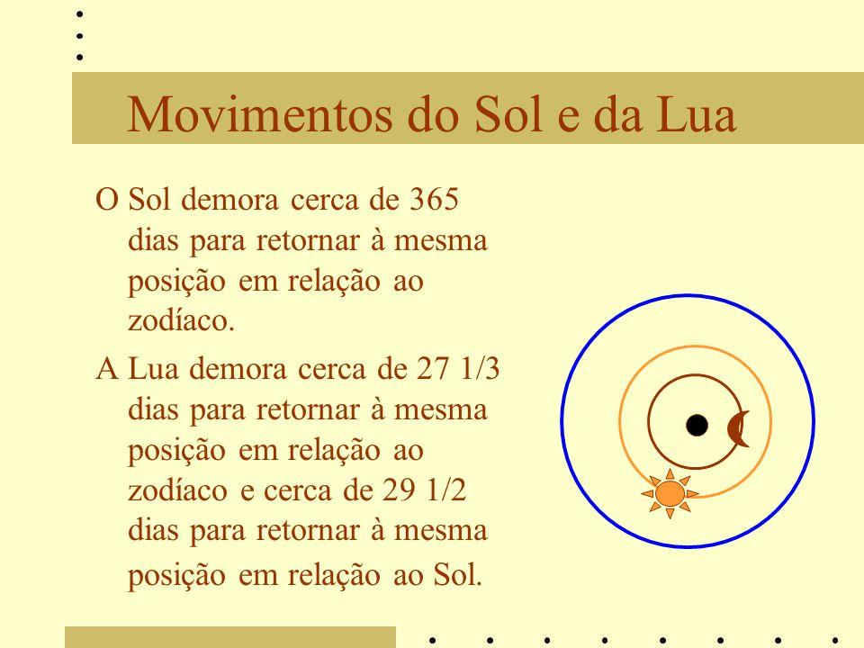 Movimentos do Sol e da Lua O Sol demora cerca de 365 dias para retornar à mesma posição em relação ao zodíaco. A Lua demora cerca de 27 1/3 dias para