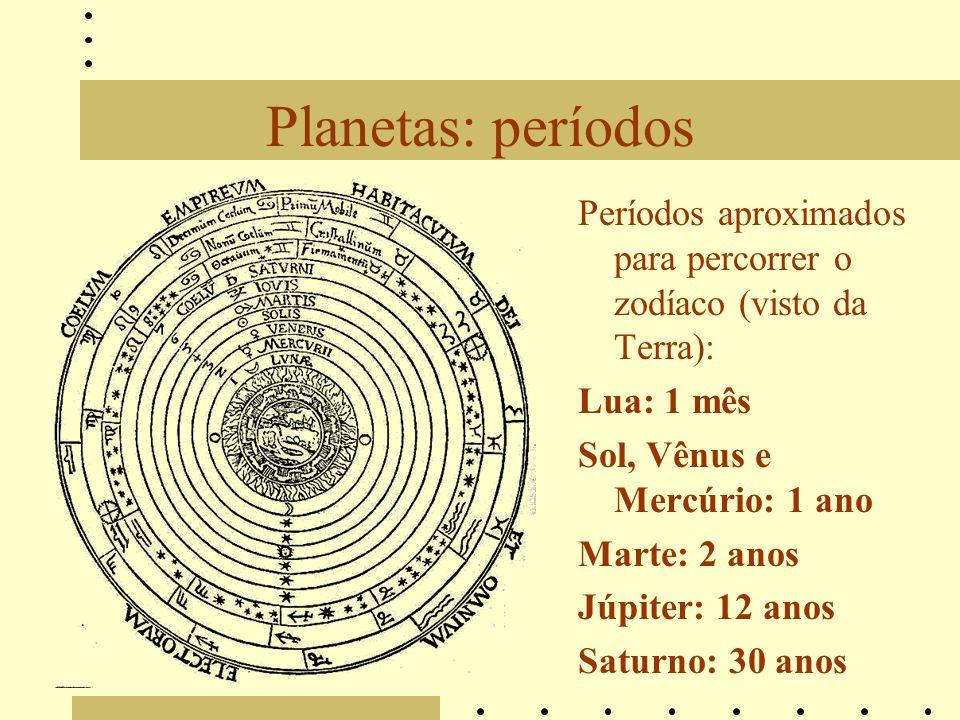 Planetas: períodos Períodos aproximados para percorrer o zodíaco (visto da Terra): Lua: 1 mês Sol, Vênus e Mercúrio: 1 ano Marte: 2 anos Júpiter: 12 a
