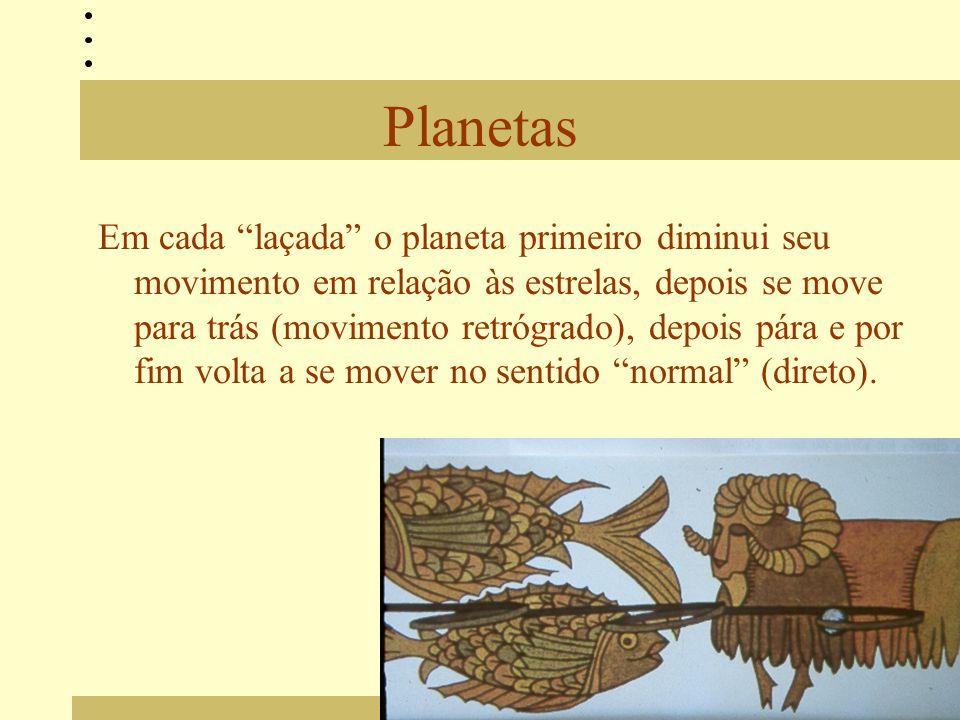 Planetas Em cada laçada o planeta primeiro diminui seu movimento em relação às estrelas, depois se move para trás (movimento retrógrado), depois pára