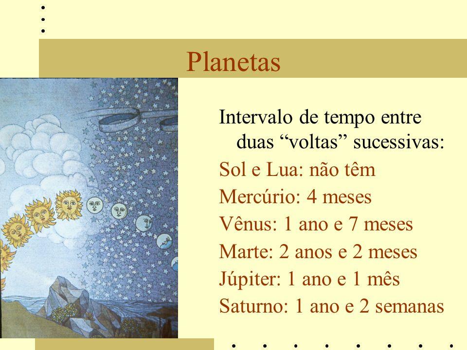 Planetas Intervalo de tempo entre duas voltas sucessivas: Sol e Lua: não têm Mercúrio: 4 meses Vênus: 1 ano e 7 meses Marte: 2 anos e 2 meses Júpiter: