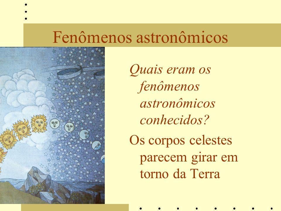 Fenômenos astronômicos Quais eram os fenômenos astronômicos conhecidos? Os corpos celestes parecem girar em torno da Terra