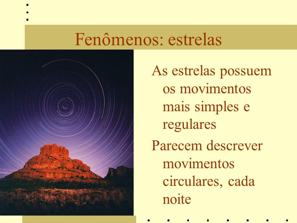 Fenômenos: estrelas As estrelas possuem os movimentos mais simples e regulares Parecem descrever movimentos circulares, cada noite