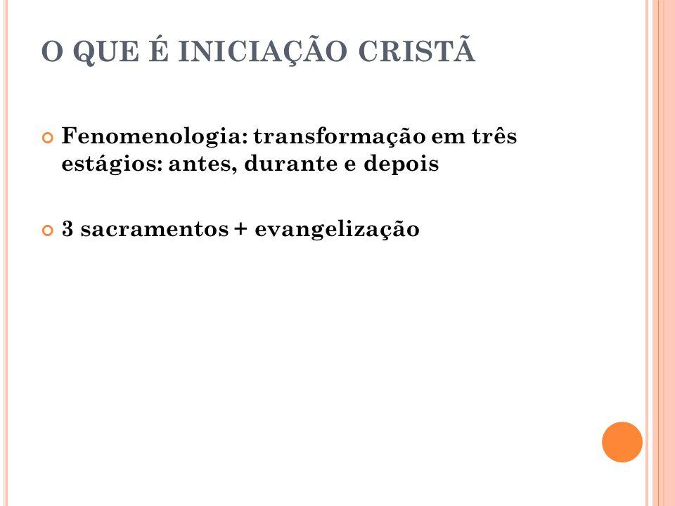 O QUE É INICIAÇÃO CRISTÃ Fenomenologia: transformação em três estágios: antes, durante e depois 3 sacramentos + evangelização