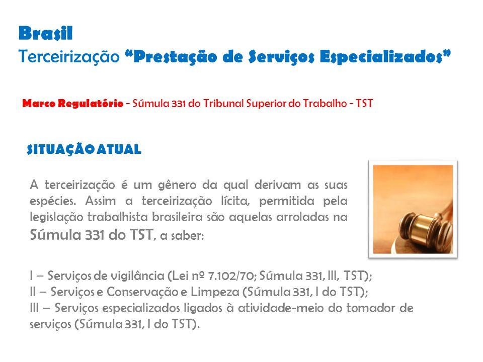 Brasil Terceirização Prestação de Serviços Especializados Marco Regulatório - Súmula 331 do Tribunal Superior do Trabalho - TST SITUAÇÃO ATUAL A terceirização é um gênero da qual derivam as suas espécies.