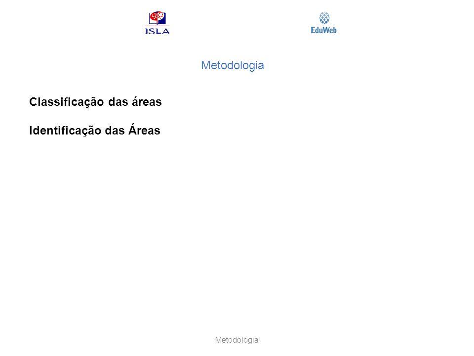 Metodologia Classificação das áreas Identificação das Áreas