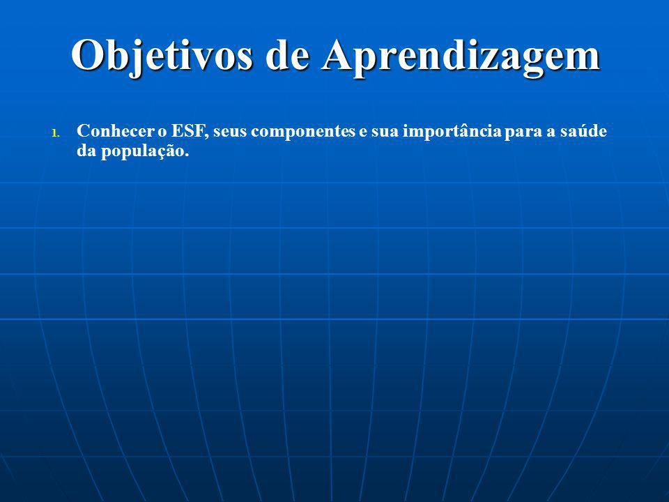 Objetivos de Aprendizagem 1. Conhecer o ESF, seus componentes e sua importância para a saúde da população.