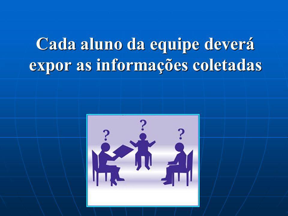 Cada aluno da equipe deverá expor as informações coletadas