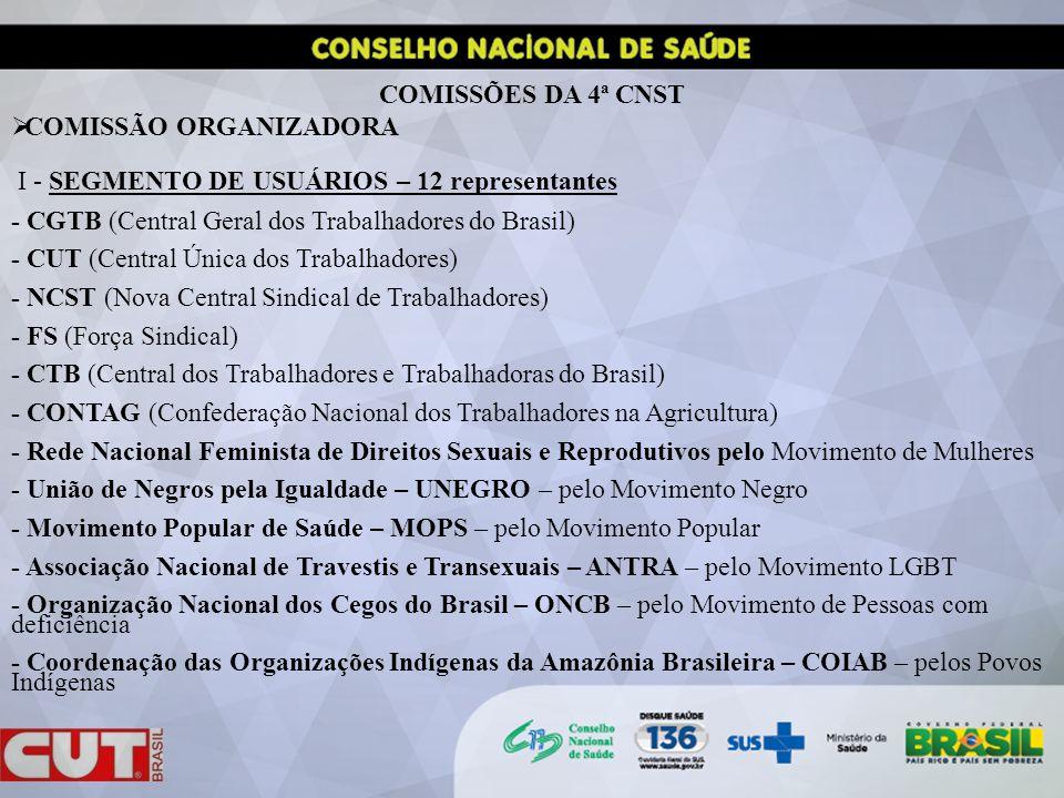 COMISSÕES DA 4ª CNST COMISSÃO ORGANIZADORA I - SEGMENTO DE USUÁRIOS – 12 representantes - CGTB (Central Geral dos Trabalhadores do Brasil) - CUT (Central Única dos Trabalhadores) - NCST (Nova Central Sindical de Trabalhadores) - FS (Força Sindical) - CTB (Central dos Trabalhadores e Trabalhadoras do Brasil) - CONTAG (Confederação Nacional dos Trabalhadores na Agricultura) - Rede Nacional Feminista de Direitos Sexuais e Reprodutivos pelo Movimento de Mulheres - União de Negros pela Igualdade – UNEGRO – pelo Movimento Negro - Movimento Popular de Saúde – MOPS – pelo Movimento Popular - Associação Nacional de Travestis e Transexuais – ANTRA – pelo Movimento LGBT - Organização Nacional dos Cegos do Brasil – ONCB – pelo Movimento de Pessoas com deficiência - Coordenação das Organizações Indígenas da Amazônia Brasileira – COIAB – pelos Povos Indígenas