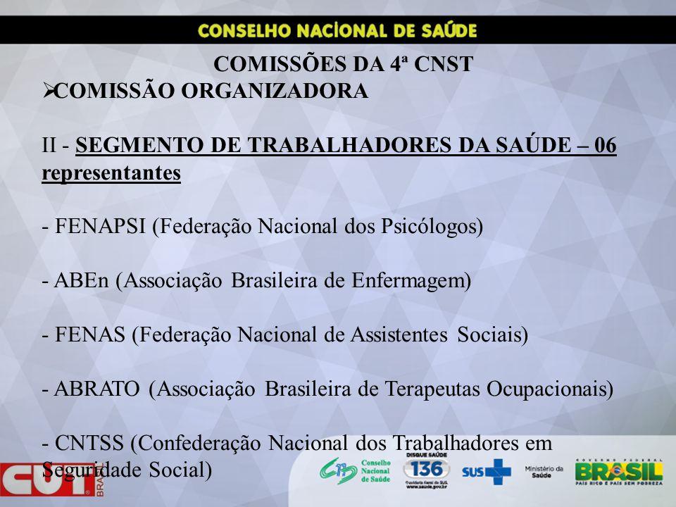 COMISSÕES DA 4ª CNST COMISSÃO ORGANIZADORA II - SEGMENTO DE TRABALHADORES DA SAÚDE – 06 representantes - FENAPSI (Federação Nacional dos Psicólogos) - ABEn (Associação Brasileira de Enfermagem) - FENAS (Federação Nacional de Assistentes Sociais) - ABRATO (Associação Brasileira de Terapeutas Ocupacionais) - CNTSS (Confederação Nacional dos Trabalhadores em Seguridade Social) - ABRASCO (Associação Brasileira de Saúde Coletiva)