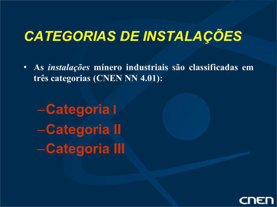 CATEGORIAS DE INSTALAÇÕES As instalações mínero industriais são classificadas em três categorias (CNEN NN 4.01): –Categoria I –Categoria II –Categoria