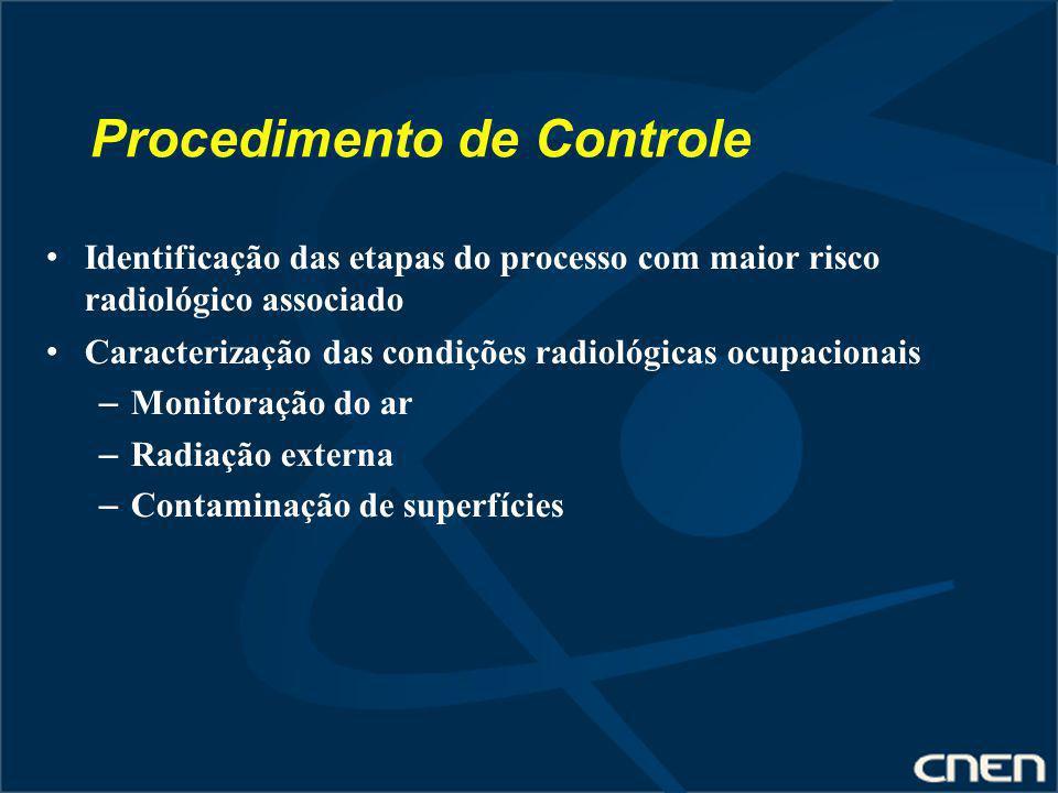 Procedimento de Controle Identificação das etapas do processo com maior risco radiológico associado Caracterização das condições radiológicas ocupacio