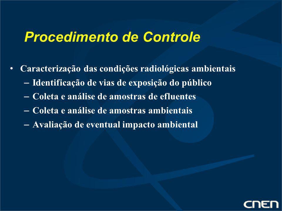 Procedimento de Controle Caracterização das condições radiológicas ambientais – Identificação de vias de exposição do público – Coleta e análise de am