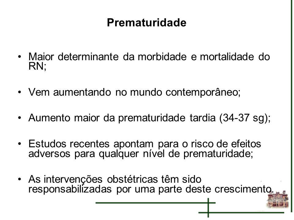 Prematuridade Maior determinante da morbidade e mortalidade do RN; Vem aumentando no mundo contemporâneo; Aumento maior da prematuridade tardia (34-37