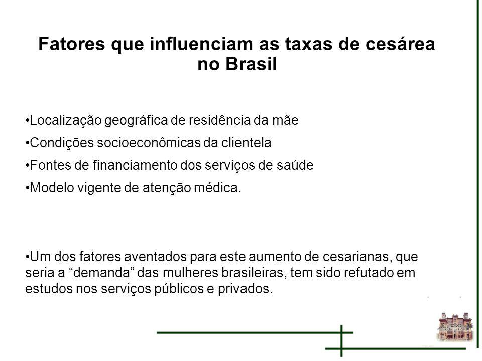 Fatores que influenciam as taxas de cesárea no Brasil Localização geográfica de residência da mãe Condições socioeconômicas da clientela Fontes de fin