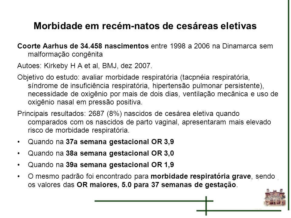 Morbidade em recém-natos de cesáreas eletivas Coorte Aarhus de 34.458 nascimentos Coorte Aarhus de 34.458 nascimentos entre 1998 a 2006 na Dinamarca s