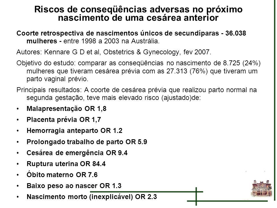 Riscos de conseqüências adversas no próximo nascimento de uma cesárea anterior Coorte retrospectiva de nascimentos únicos de secundíparas - 36.038 mul