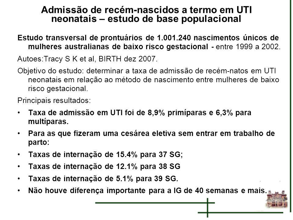Admissão de recém-nascidos a termo em UTI neonatais – estudo de base populacional Estudo transversal de prontuários de 1.001.240 nascimentos únicos de