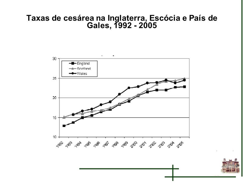 Taxas de cesárea na Inglaterra, Escócia e País de Gales, 1992 - 2005