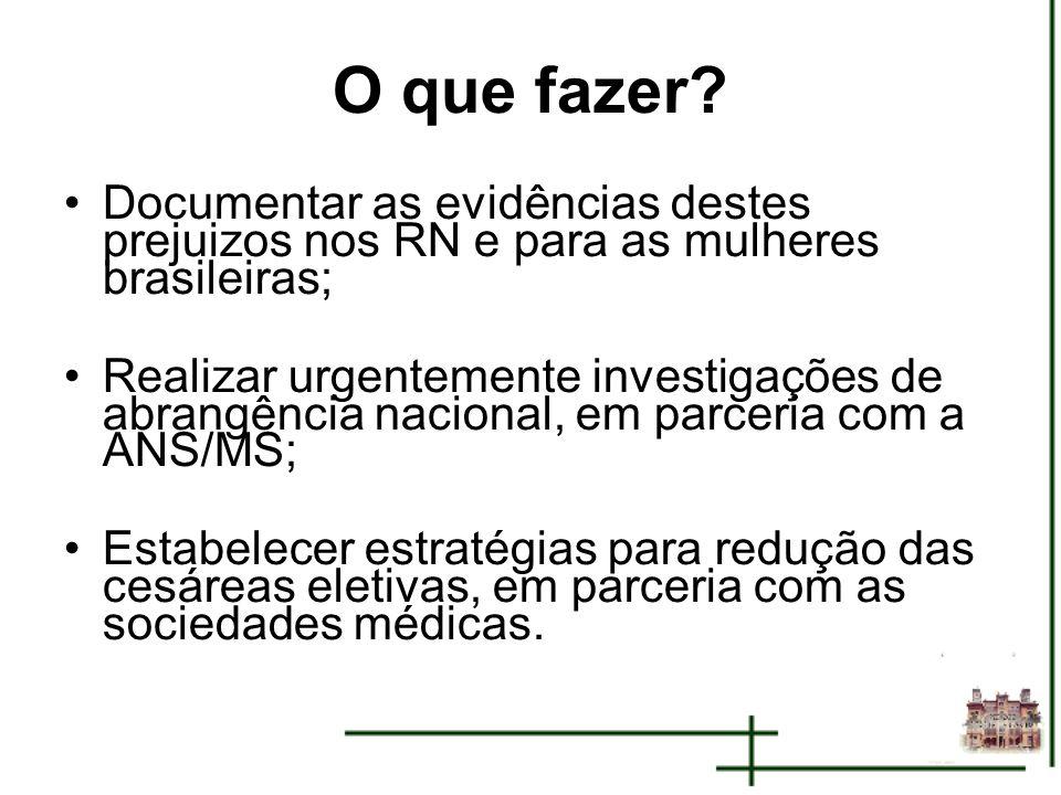 O que fazer? Documentar as evidências destes prejuizos nos RN e para as mulheres brasileiras; Realizar urgentemente investigações de abrangência nacio