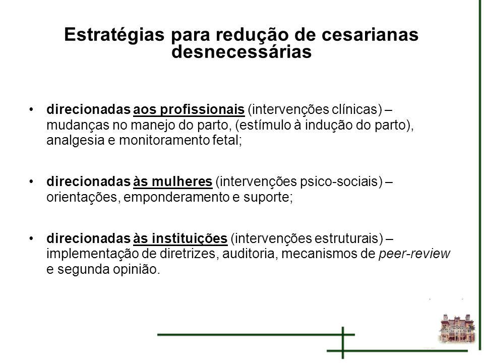Estratégias para redução de cesarianas desnecessárias direcionadas aos profissionais (intervenções clínicas) – mudanças no manejo do parto, (estímulo