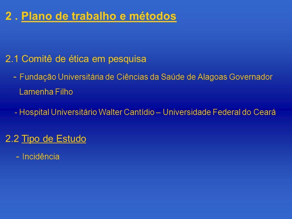 2. Plano de trabalho e métodos 2.1 Comitê de ética em pesquisa - Fundação Universitária de Ciências da Saúde de Alagoas Governador Lamenha Filho - Hos