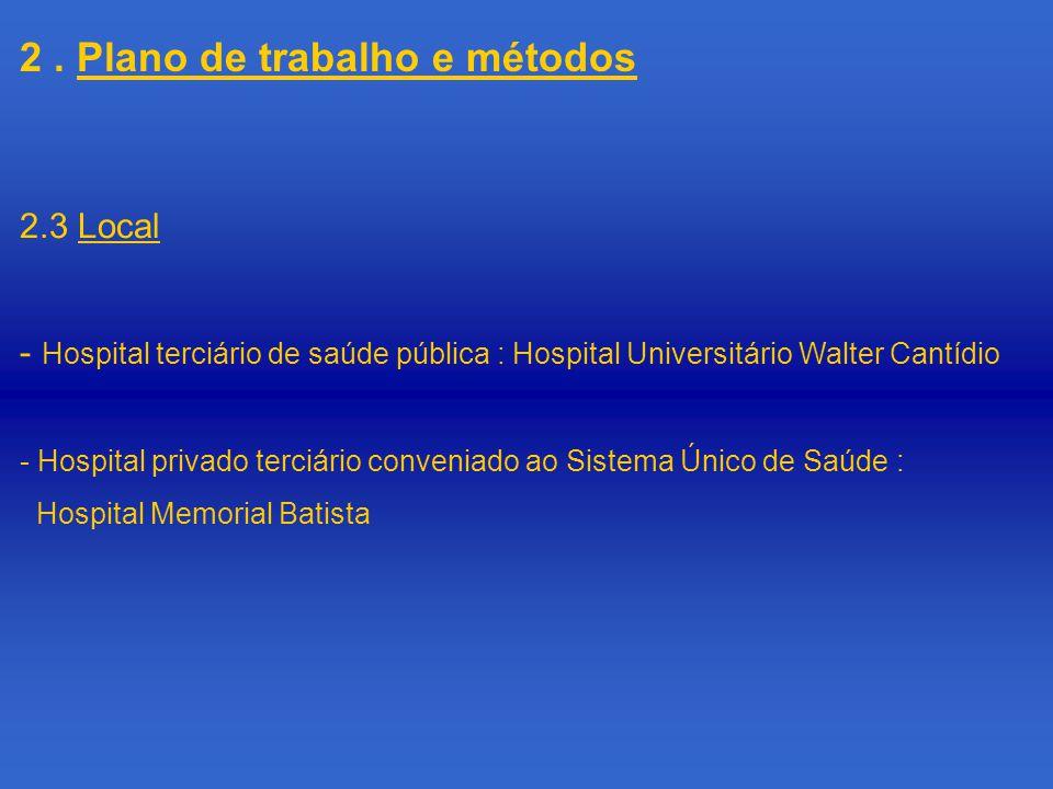 2.3 Local - Hospital terciário de saúde pública : Hospital Universitário Walter Cantídio - Hospital privado terciário conveniado ao Sistema Único de Saúde : Hospital Memorial Batista 2.
