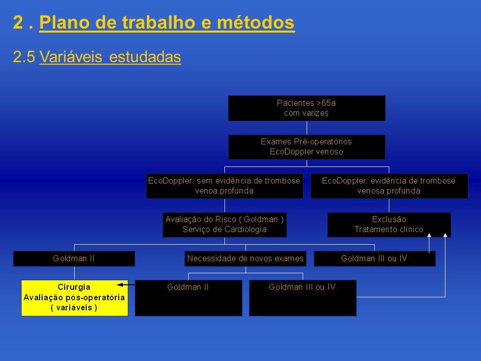 2. Plano de trabalho e métodos 2.5 Variáveis estudadas