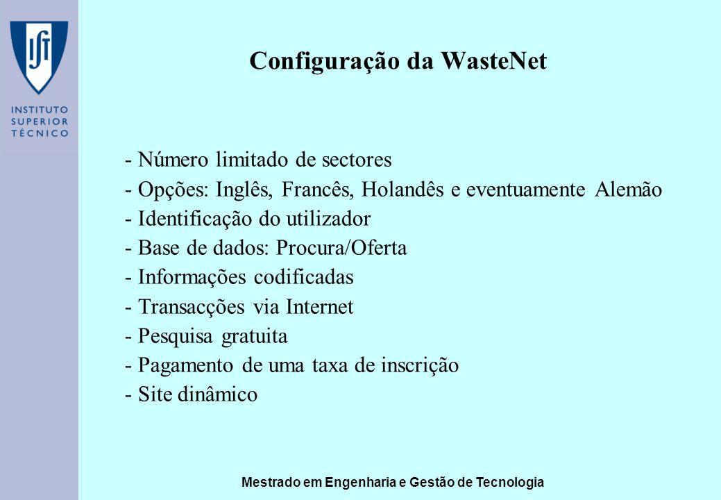 Mestrado em Engenharia e Gestão de Tecnologia Configuração da WasteNet - Número limitado de sectores - Opções: Inglês, Francês, Holandês e eventuamente Alemão - Identificação do utilizador - Base de dados: Procura/Oferta - Informações codificadas - Transacções via Internet - Pesquisa gratuita - Pagamento de uma taxa de inscrição - Site dinâmico