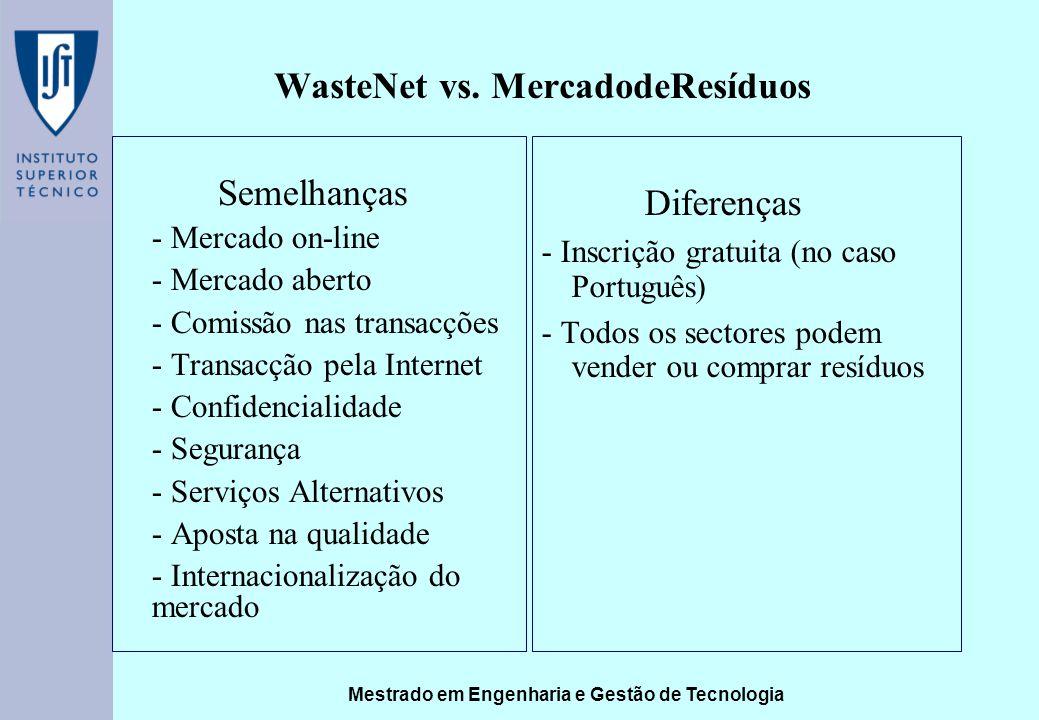 Mestrado em Engenharia e Gestão de Tecnologia WasteNet vs. MercadodeResíduos Semelhanças - Mercado on-line - Mercado aberto - Comissão nas transacções