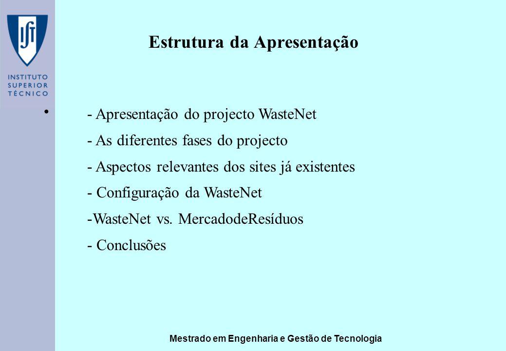 Mestrado em Engenharia e Gestão de Tecnologia Estrutura da Apresentação - Apresentação do projecto WasteNet - As diferentes fases do projecto - Aspectos relevantes dos sites já existentes - Configuração da WasteNet -WasteNet vs.