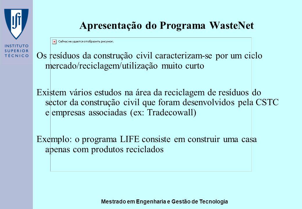 Mestrado em Engenharia e Gestão de Tecnologia Apresentação do Programa WasteNet Os resíduos da construção civil caracterizam-se por um ciclo mercado/r