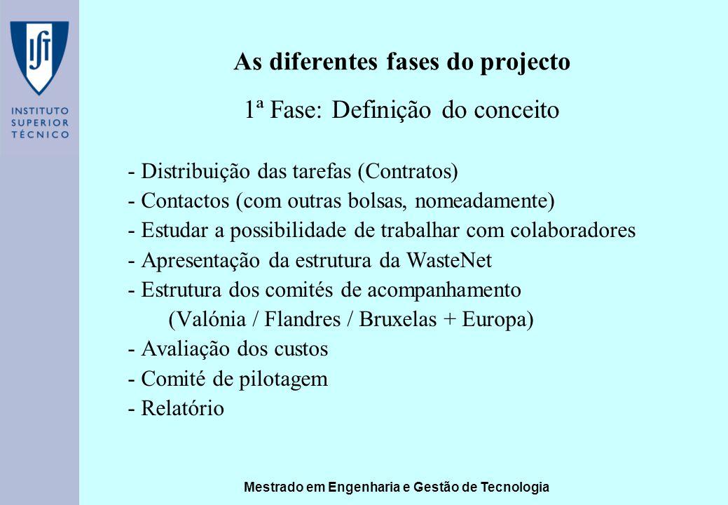 Mestrado em Engenharia e Gestão de Tecnologia As diferentes fases do projecto 1ª Fase: Definição do conceito - Distribuição das tarefas (Contratos) - Contactos (com outras bolsas, nomeadamente) - Estudar a possibilidade de trabalhar com colaboradores - Apresentação da estrutura da WasteNet - Estrutura dos comités de acompanhamento (Valónia / Flandres / Bruxelas + Europa) - Avaliação dos custos - Comité de pilotagem - Relatório