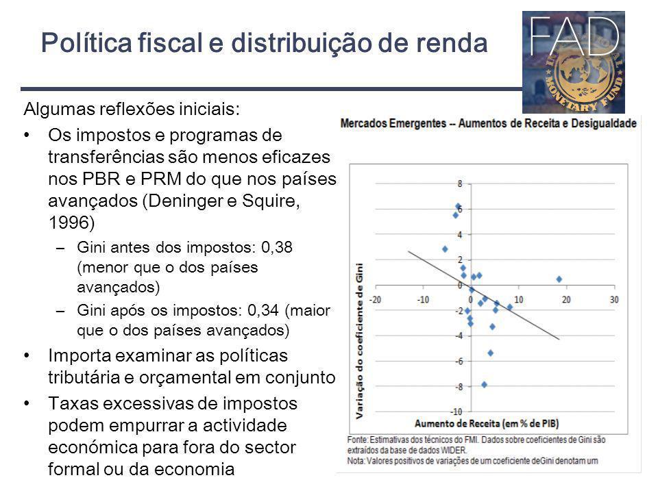 Política fiscal e distribuição de renda Algumas reflexões iniciais: Os impostos e programas de transferências são menos eficazes nos PBR e PRM do que