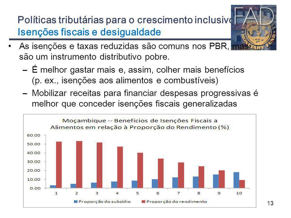 Políticas tributárias para o crescimento inclusivo Isenções fiscais e desigualdade As isenções e taxas reduzidas são comuns nos PBR, mas são um instru
