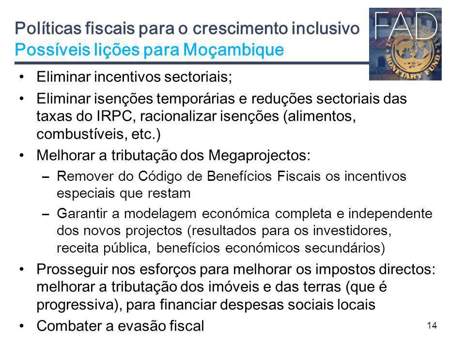 Políticas fiscais para o crescimento inclusivo Possíveis lições para Moçambique Eliminar incentivos sectoriais; Eliminar isenções temporárias e reduçõ