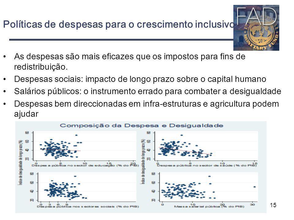 Políticas de despesas para o crescimento inclusivo As despesas são mais eficazes que os impostos para fins de redistribuição. Despesas sociais: impact