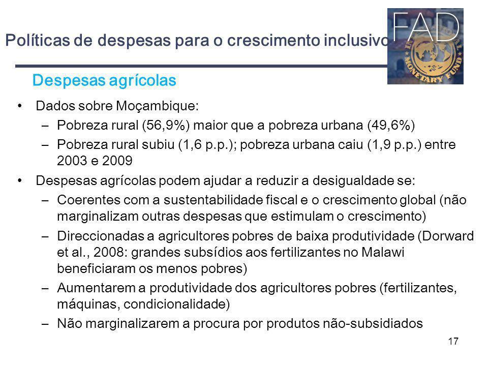 Políticas de despesas para o crescimento inclusivo Dados sobre Moçambique: –Pobreza rural (56,9%) maior que a pobreza urbana (49,6%) –Pobreza rural su