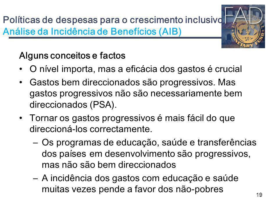 Políticas de despesas para o crescimento inclusivo Análise da Incidência de Benefícios (AIB) Alguns conceitos e factos O nível importa, mas a eficácia